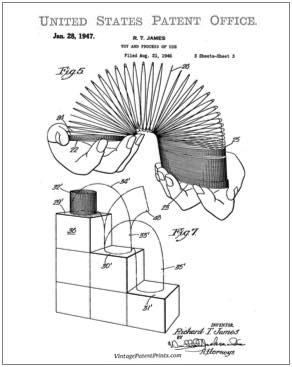 Slinky Patent Drawing